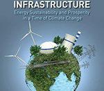 sustainablepower