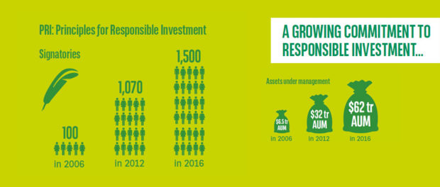 BNP Paribas Cardif Raises its Green Investments Target  to 3.5 billion Euros in Green Investments by 2020